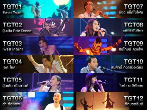 ไทยแลนด์ก็อตทาเลนต์ ผู้ผ่านเข้ารอบ Final Thailand's Got Talent 12 ทีม